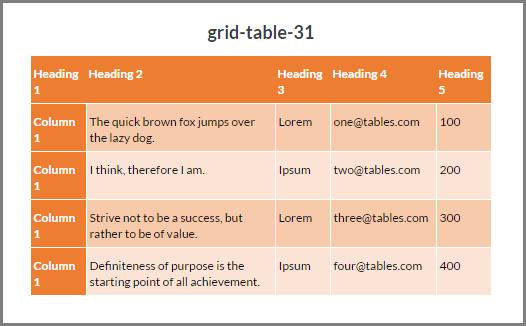 grid-table-31
